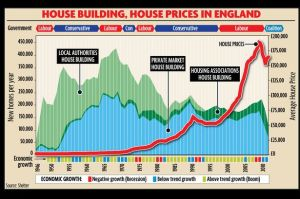 House building graphic-1743450